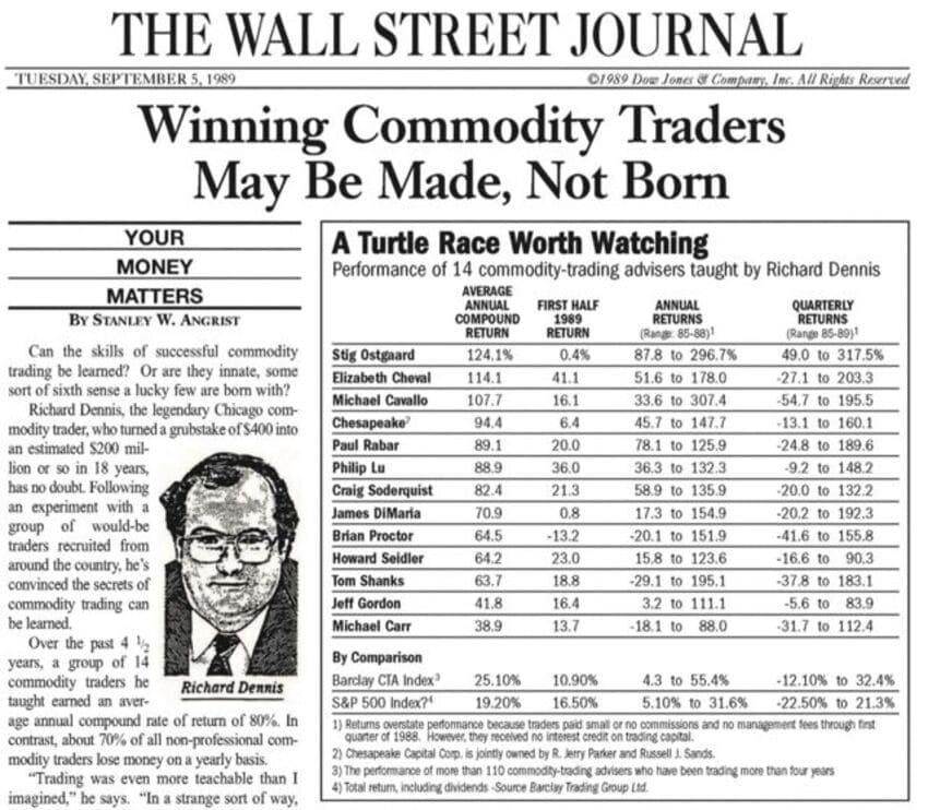 Ричард Ф. Деннис , биржевой спекулянт, когда-то известный как «Принц ямы», родился в Чикаго в январе 1949 года.