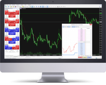 Инновационная торговая платформа Метатрейдер 5 Альпари отличный вариант для открытия счета типа standard.mt5