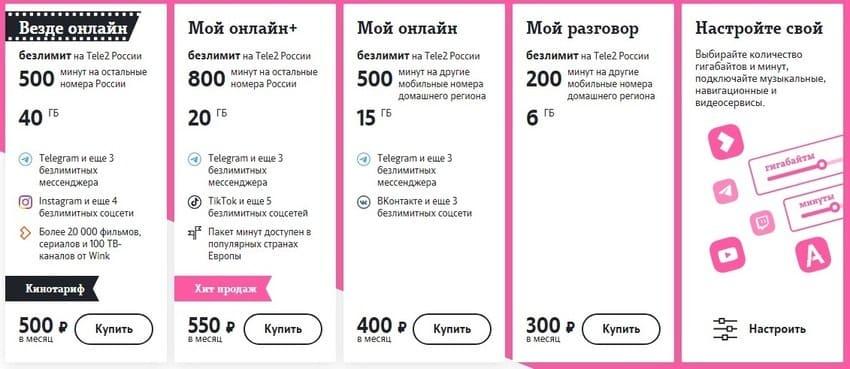 Разбираем тарифы TELE2 для Москвы